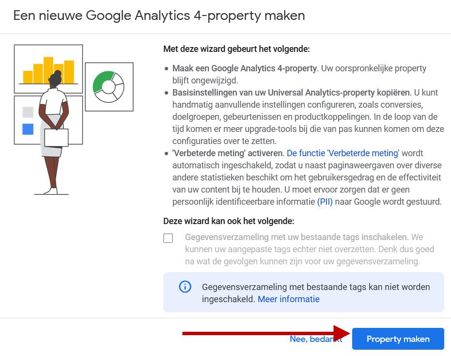 Google Analytics Installatie GA4